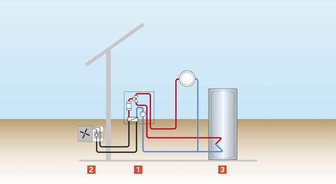 Viessmann Vitocal Split ilma-vesilämpöpumppu - toimintaperiaate